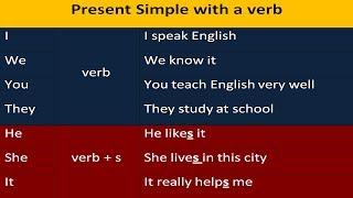 Английский язык упражнения  Урок 1 Present Simple   простое настоящее время в английском языке