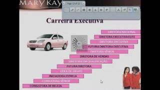 Apresentação do negócio Mary Kay