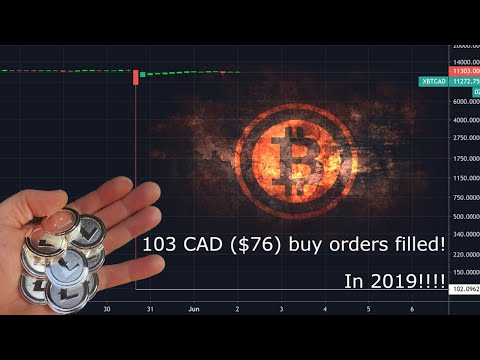 Bitcoin Flash Crash At Kraken! Does It Mean Anything?!