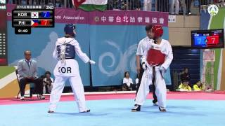 Asian Junior Taekwondo Championships. Final male -48