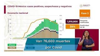 Durante la conferencia de este lunes 28 de septiembre en Palacio Nacional, se informó que las muertes por el nuevo coronavirus llegaron a 76,603