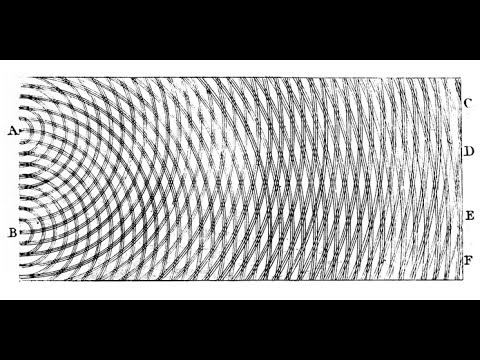 Wave--particle duality