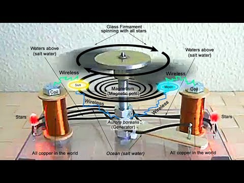 Flat Earth Truth 33 The Gl Firmament Is An Electric Motor Of Tesla