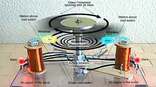 Flat Earth - TRUTH #33 - The Glass Firmament Is an Electric Motor (the glass firmament of Tesla)