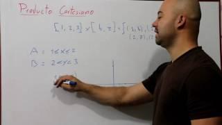 Producto Cartesiano | (Pares Ordenados) Matemáticas Discretas