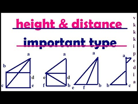 height & distane  important type in  up board 10 th