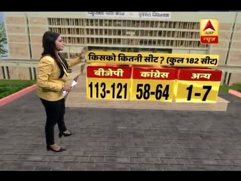 #ABPGujaratPoll : Watch graphically vote share between BJP, Congress and others