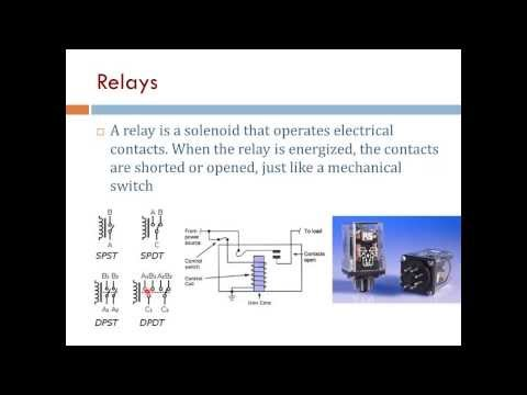 Basic Electronics 7: Actuators (Arabic Narration)