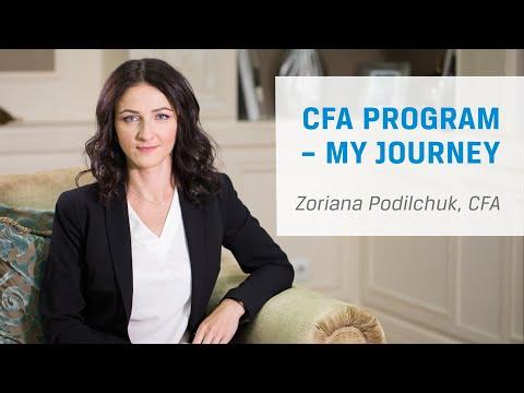 Zoriana Podilchuk, CFA