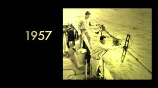 A Climate Minute - Climate Science History
