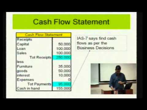 ias 7 Ias 7 international accounting standard 7: statement of cash flows or ias 7 is an accounting standard that establishes standards for cash flow reporting used in international financial reporting standards.