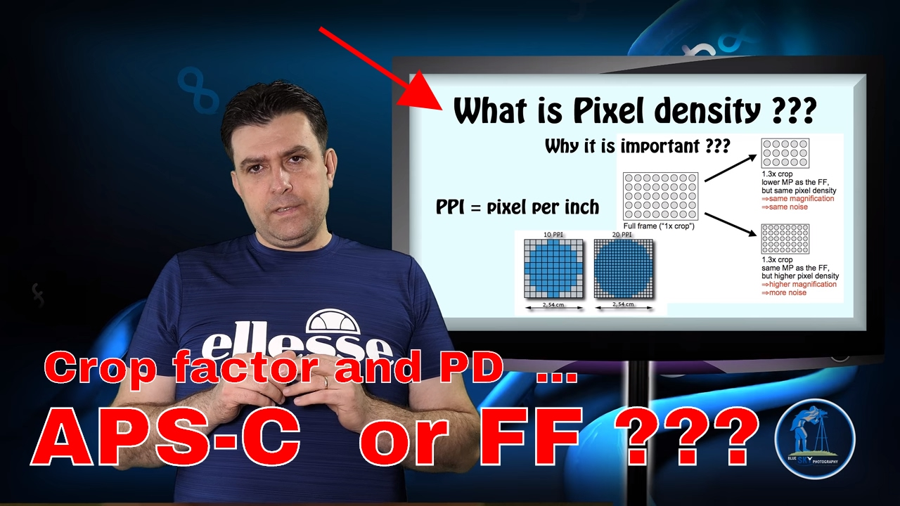 What is Pixel density and why it is important ??? Full frame vs APS ...