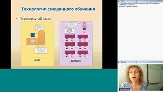 Реализация модели Перевернутый класс с использованием ЭОР в начальной школе