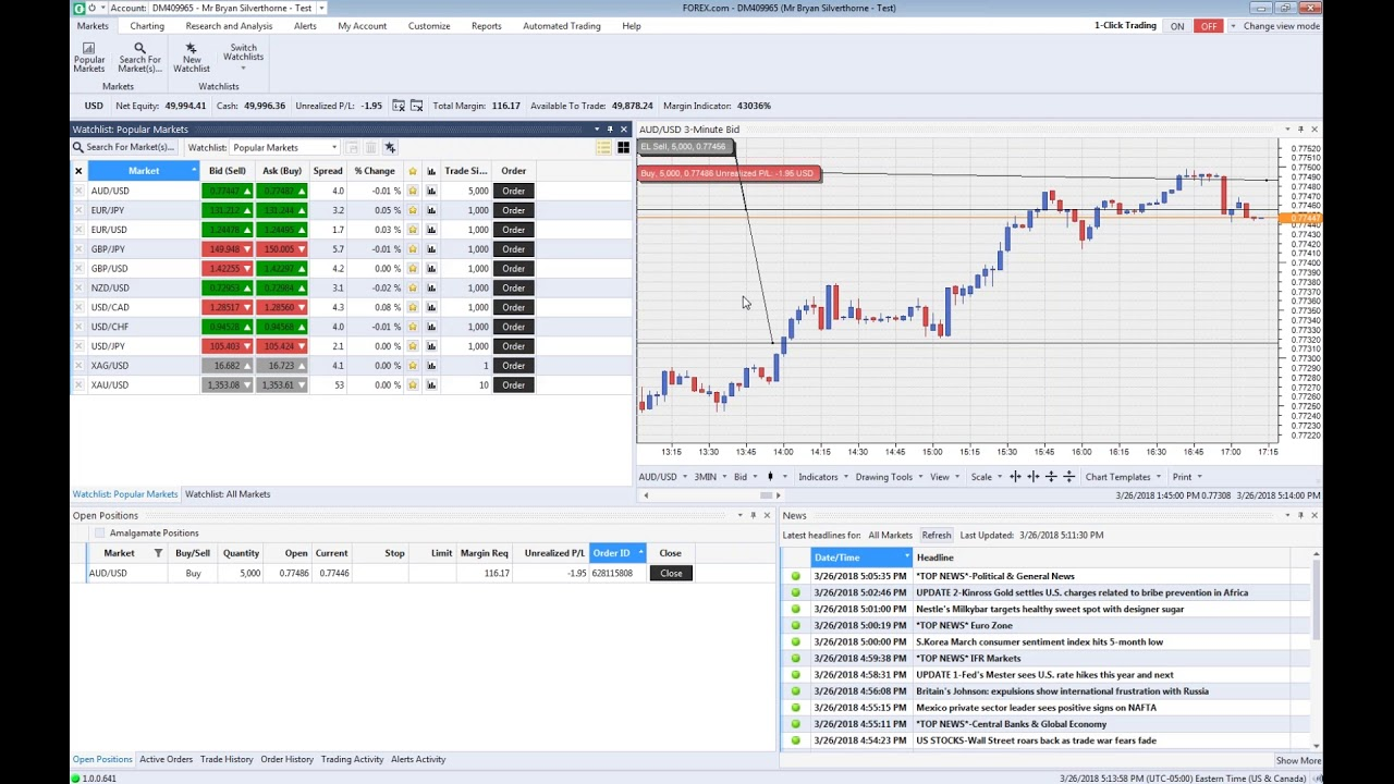 Advanced Trading Platform Trades And Orders Trading Platform