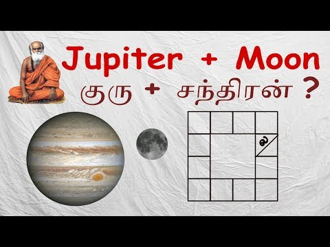 ( Jupiter + Moon ) Combination In Horoscope - What Will Happen ?  - An Astrology Concept
