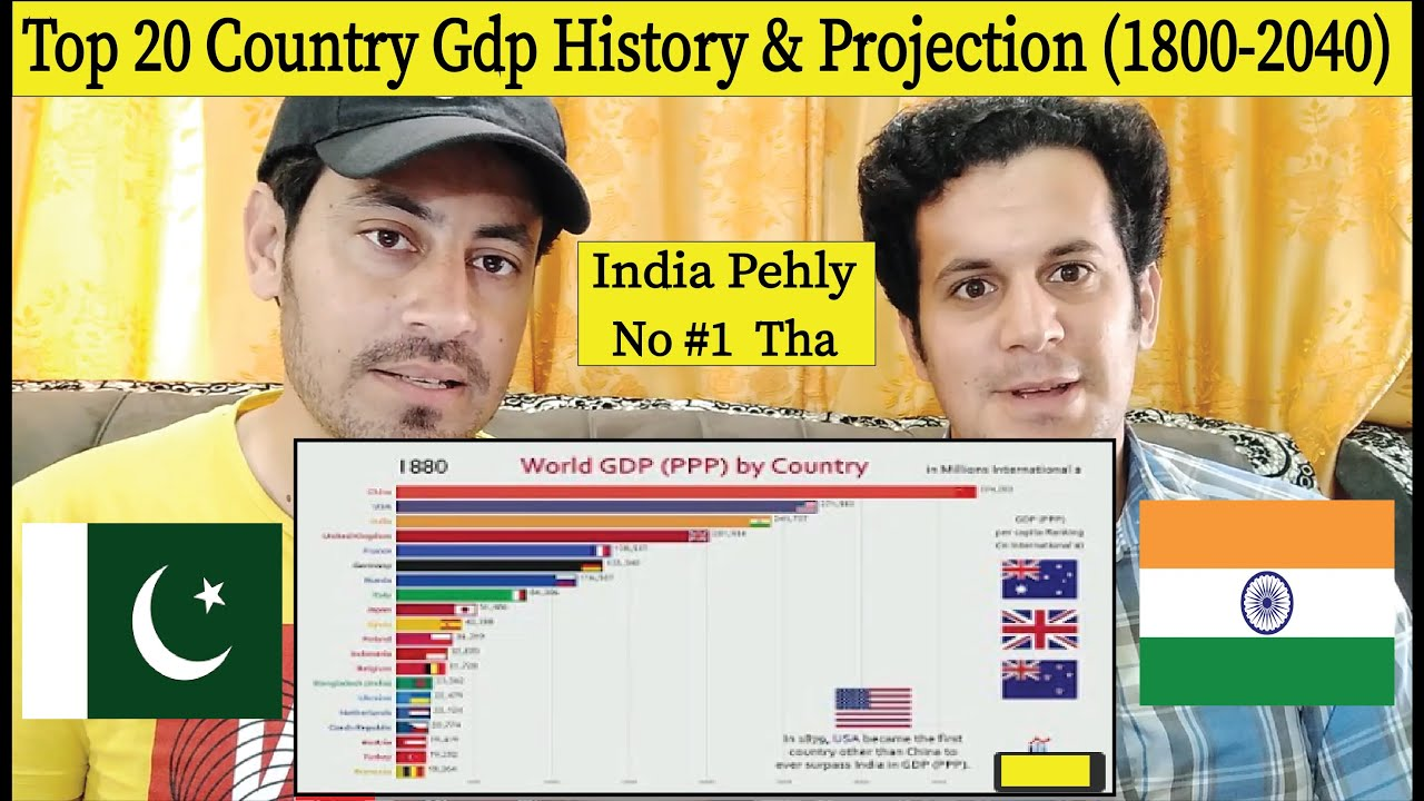 Download Pakistani Reaction On Top 20 Country GDP (PPP) History & Projection (1800-2040)