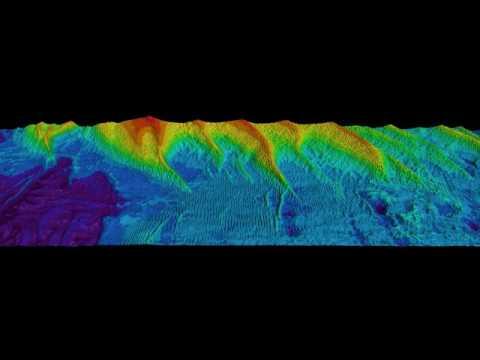 Hydro Survey Sandwave Movement