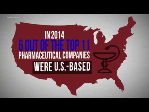 5 Shocking Facts About Big Pharma  USA vs  The World