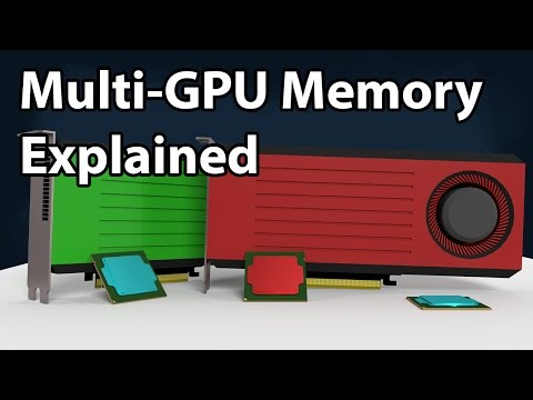 A New Perspective on Multi-GPU Memory Management