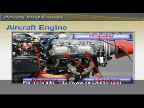 Aircraft Powerplant