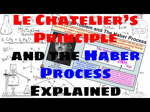Le Chatelier's Principle and the Haber Process - Explained