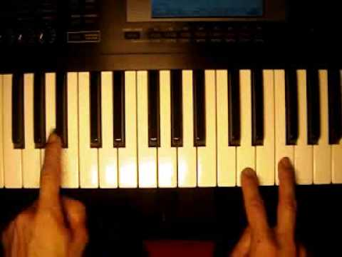 How to play Belaian Jiwa by Innuendo on piano