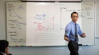 Travel Graphs (2 of 2: Interpreting & making calculations)