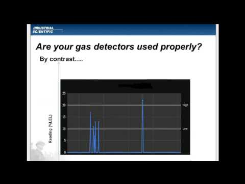 Improving Your Safety Process Through a Thorough Review of Gas Monitoring Data
