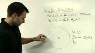 wlan discovery