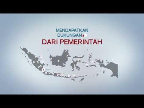 WEBPORTAL UKM Indonesia