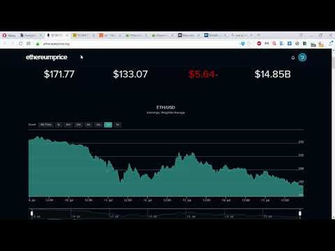 How to make money with Crypto Currencies on Iq Options