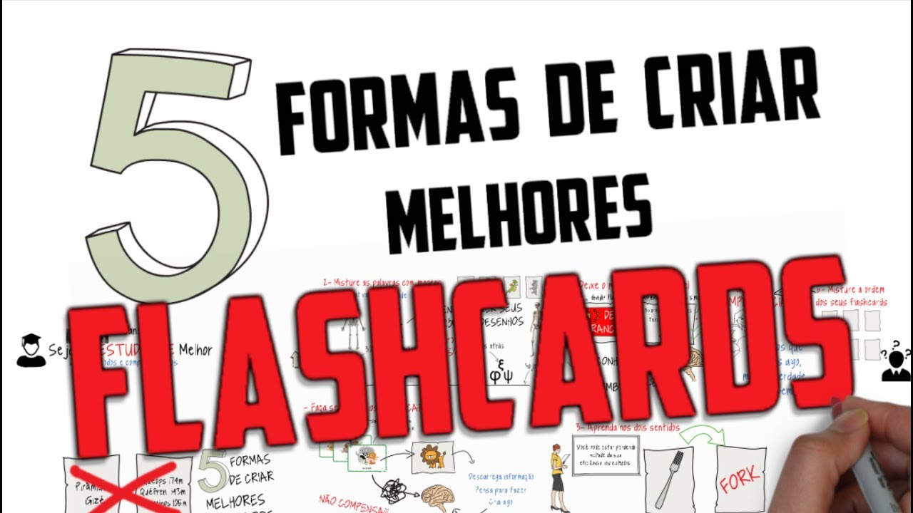 How to Create the BEST FLASHCARD [In Portuguese]