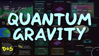 Quantum Gravity | The Search For a Theory of Everything | 3by3