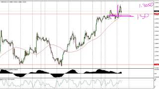 USD/CAD Technical Analysis for May 30, 2018 by FXEmpire.com