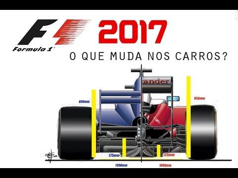 ENTENDA AS NOVIDADES  DA NOVA FÓRMULA 1 2017