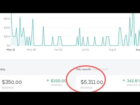 How to Make $5,000+ a Month On Youtube | Vlog/Blog & Online Course