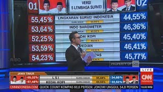 Download Video Terbaru! Hasil Quick Count Pilpres Versi 5 Lembaga Survei MP3 3GP MP4