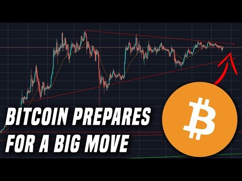 Is Bitcoin Set For A Big Move?   Here's why I'm waiting for a clear trend to form