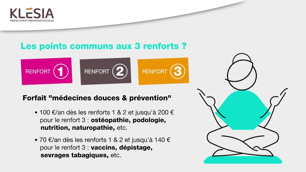 KLESIA renforce la couverture santé des Pharmaciens - YouTube da140a326603