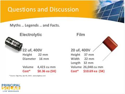 Myths and Legends of Microinverters and Other DC Power Converters for Solar Energy