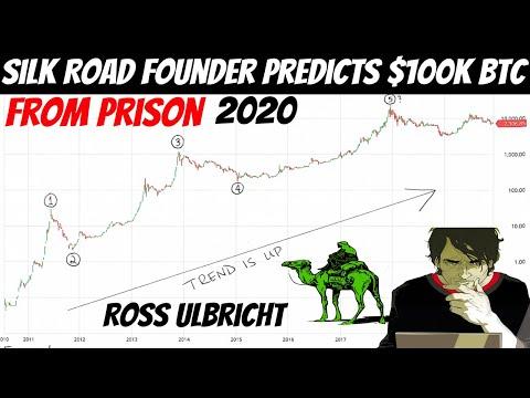 Ulbricht Predicts $100k Per BTC In 2020 | Bitcoin Will Disrupt 50 Industries