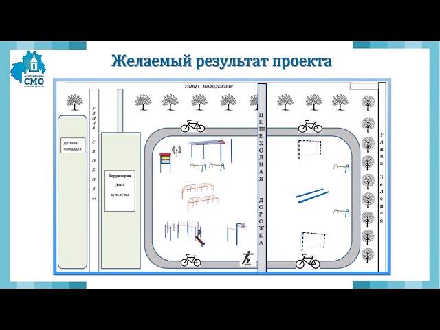 ТОС Бураково. Проект: Спортивная площадка «Территория здоровья»