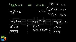 Logaritmanın üstel fonksiyonla ilişkisi (2. sesliders)