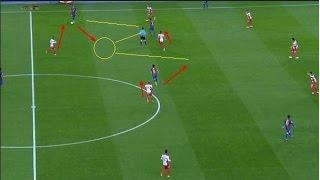 ⚽ Cách chọn vị trí và di chuyển trong bóng đá