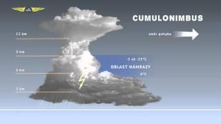 Základy meteorologie pro piloty - 12. BOUŘKA