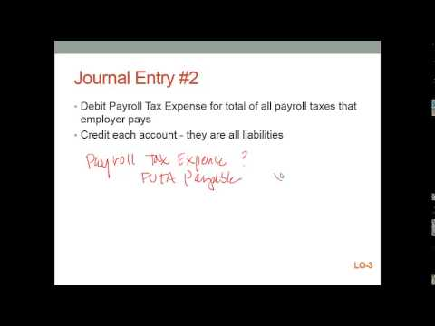 Payroll Journal Entries Youtube