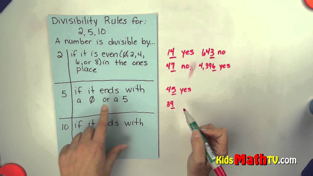 small resolution of Divisibility Rules if dividing by 2