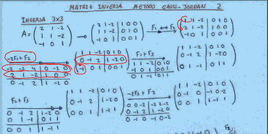 matrices and determinants formulas pdf