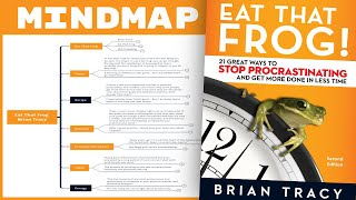 Download Eat That Frog - Brian Tracy (Mind Map Book Summary)