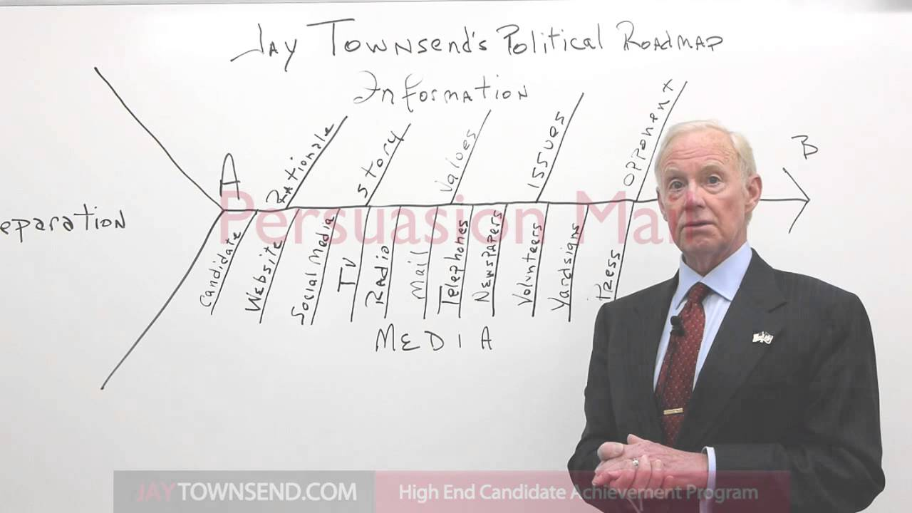 How to Win an Election: Political Campaign | Jay Townsend | Video